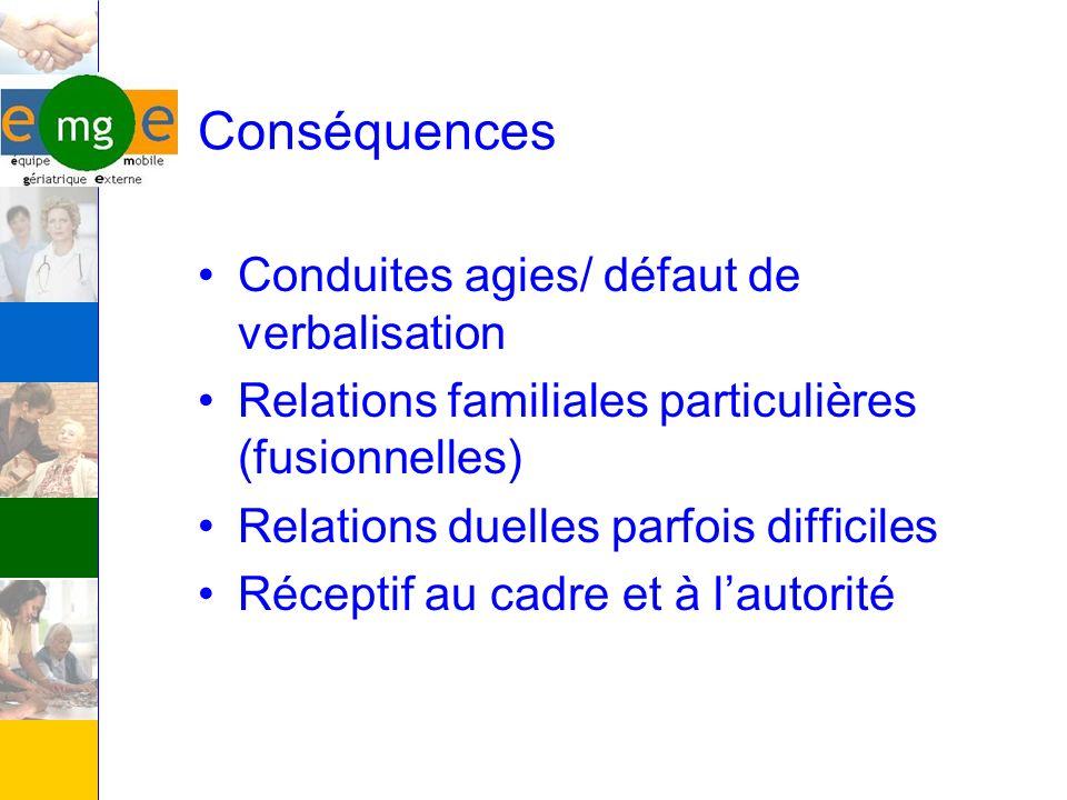 Conséquences Conduites agies/ défaut de verbalisation