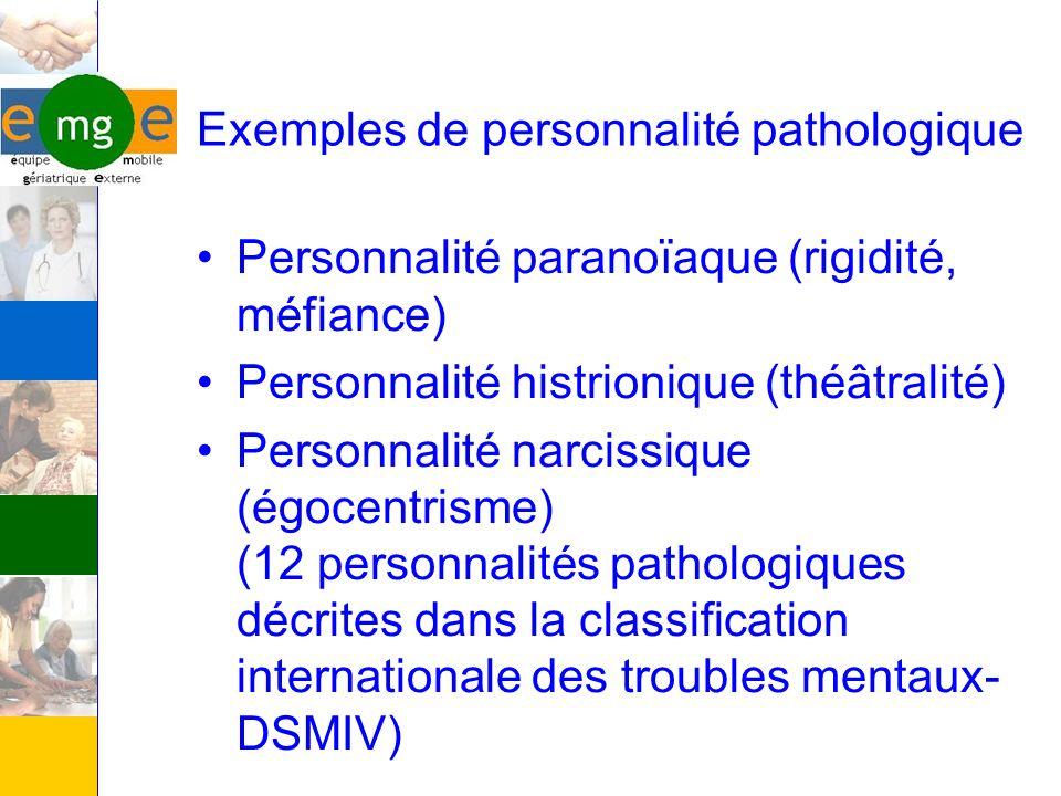 Exemples de personnalité pathologique