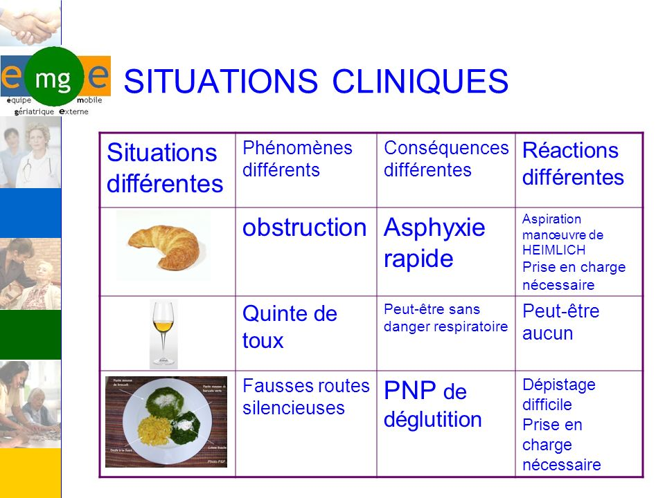 SITUATIONS CLINIQUES Situations différentes obstruction