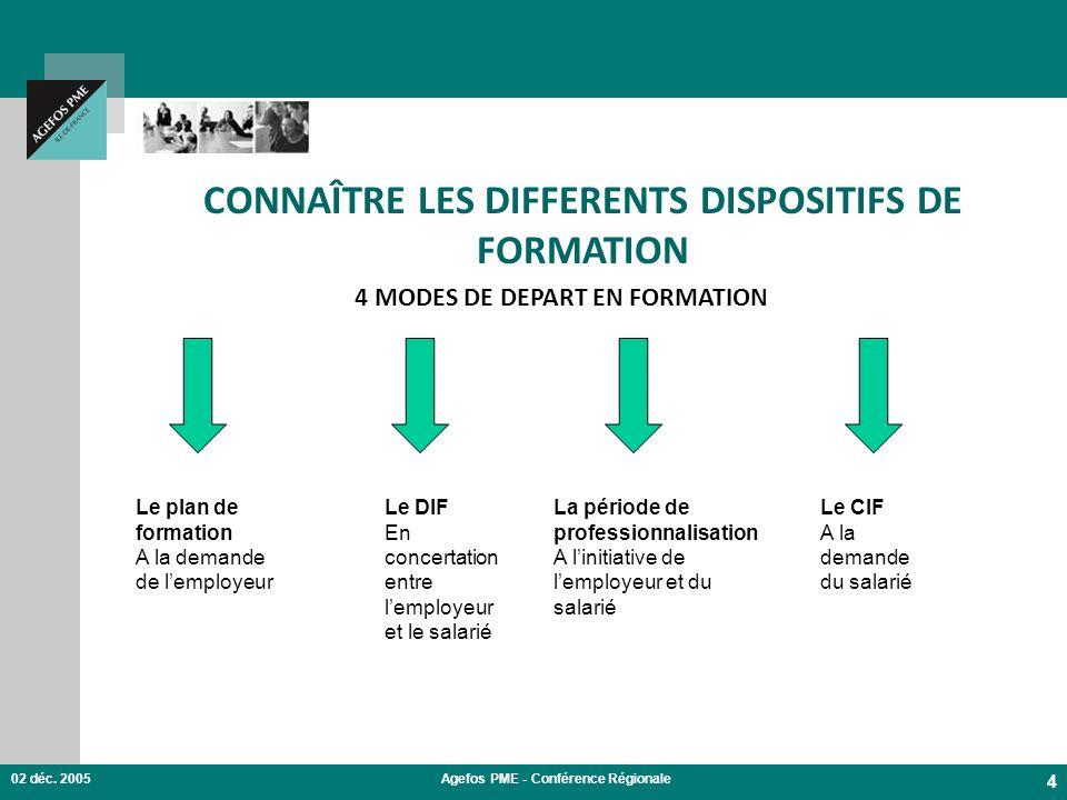 CONNAÎTRE LES DIFFERENTS DISPOSITIFS DE FORMATION