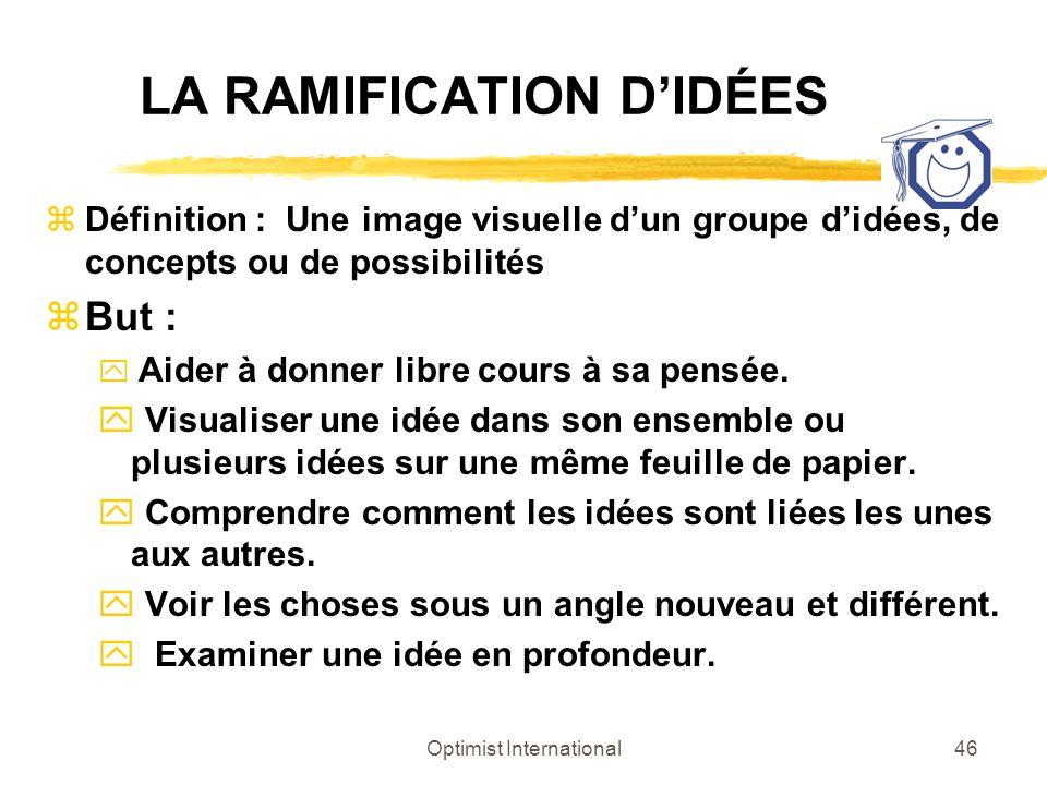 LA RAMIFICATION D'IDÉES