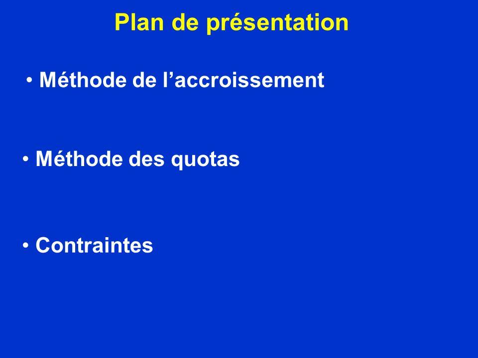 Plan de présentation Méthode de l'accroissement Méthode des quotas