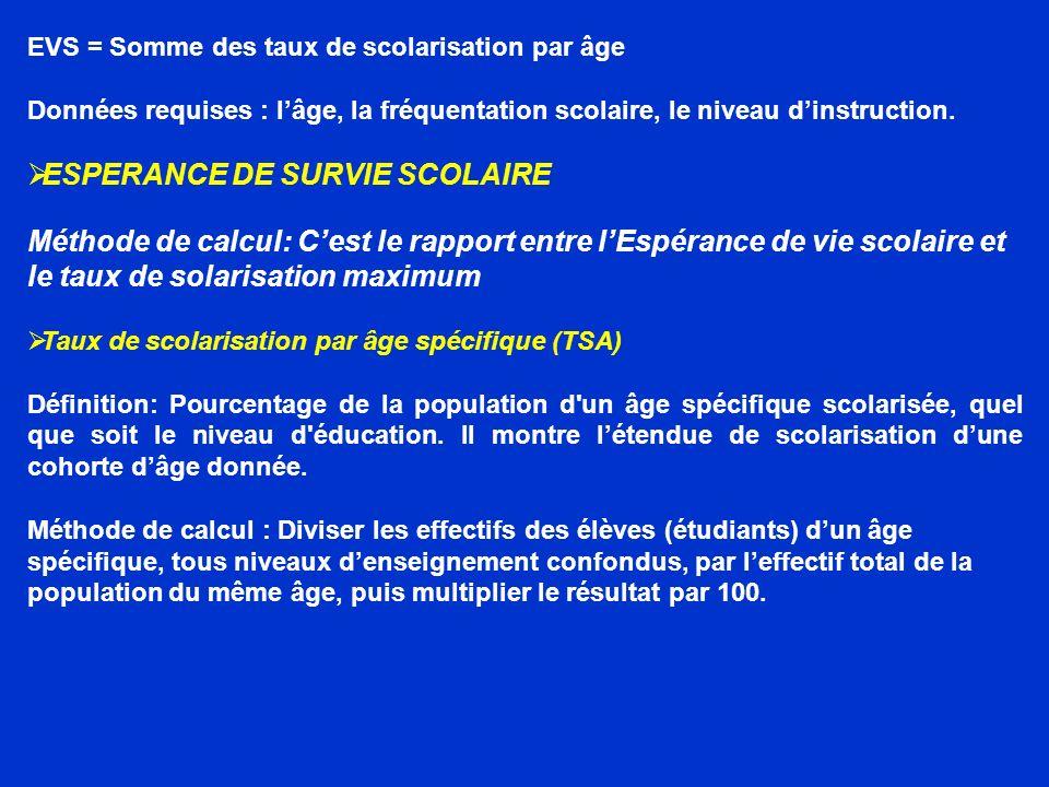 ESPERANCE DE SURVIE SCOLAIRE