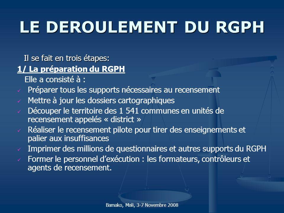 LE DEROULEMENT DU RGPH Il se fait en trois étapes: