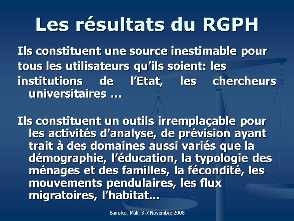 Les résultats du RGPH Ils constituent une source inestimable pour