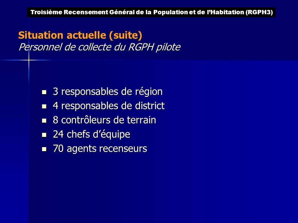 Situation actuelle (suite) Personnel de collecte du RGPH pilote