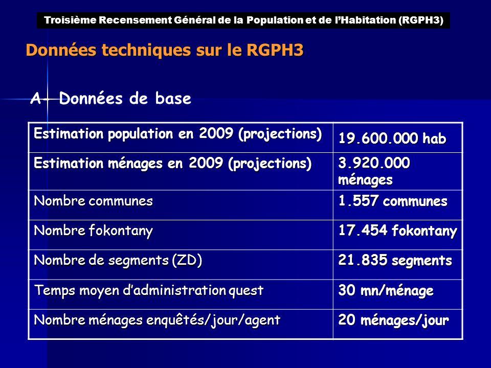 Données techniques sur le RGPH3