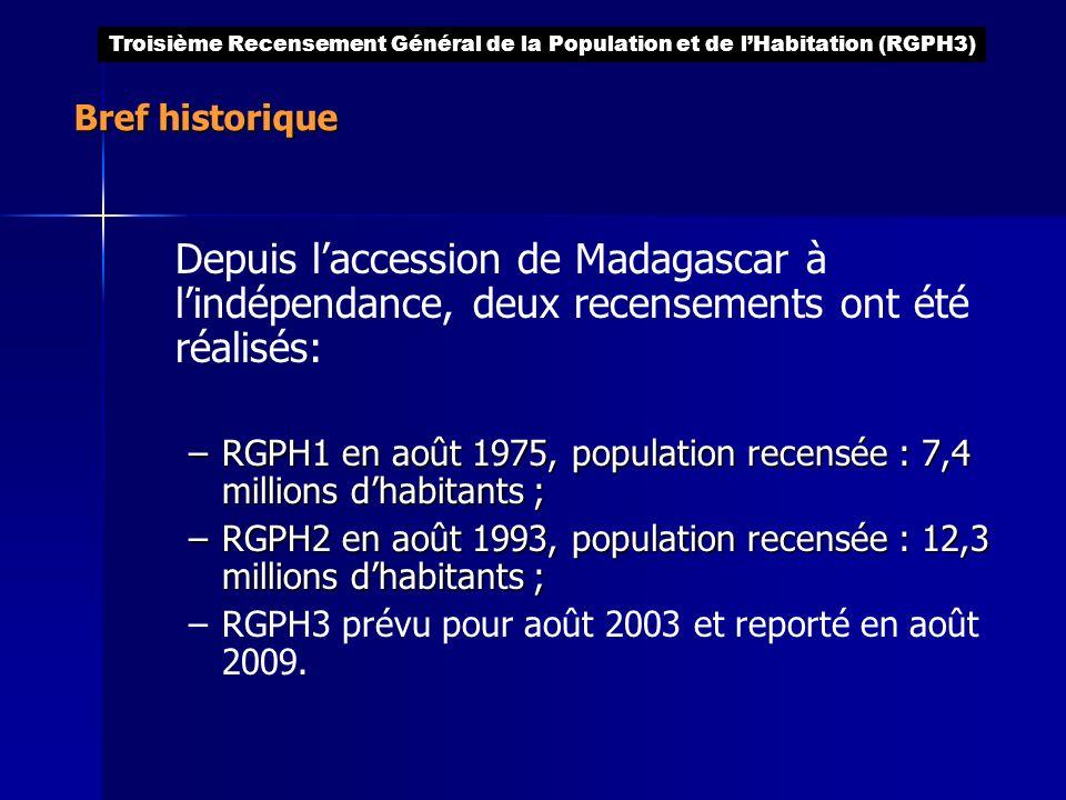 Troisième Recensement Général de la Population et de l'Habitation (RGPH3)