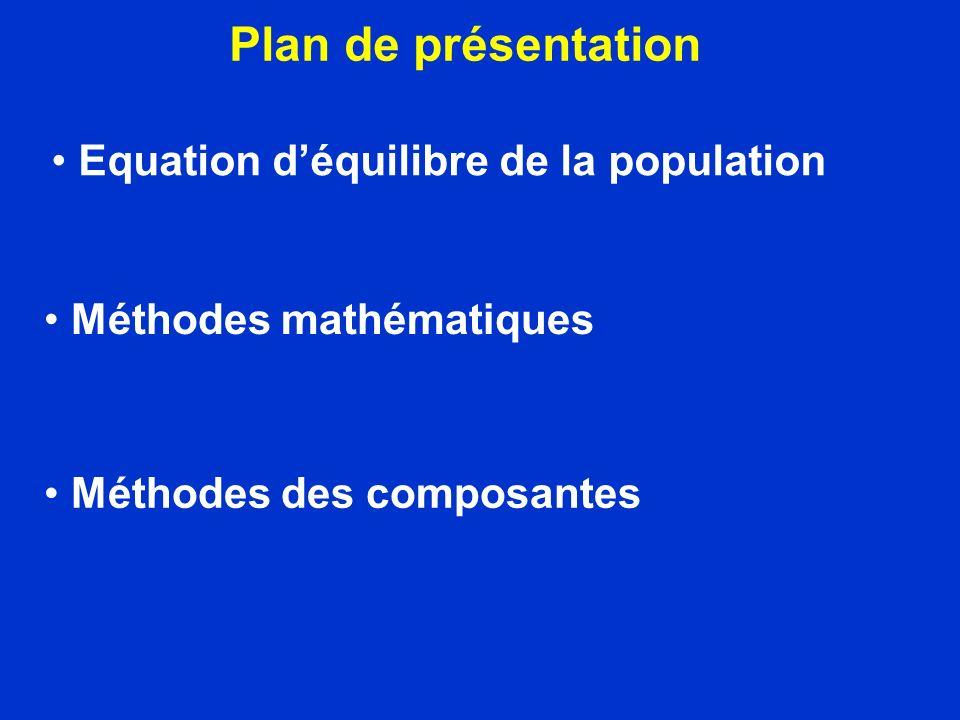 Plan de présentation Equation d'équilibre de la population