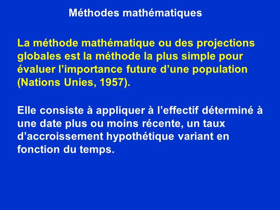 Méthodes mathématiques