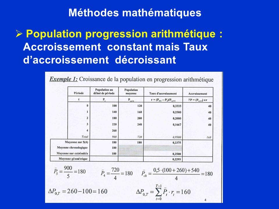 Formule de progression arithmétique