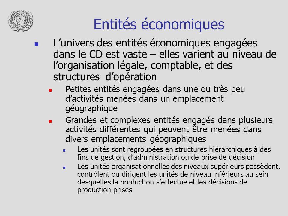 Entités économiques