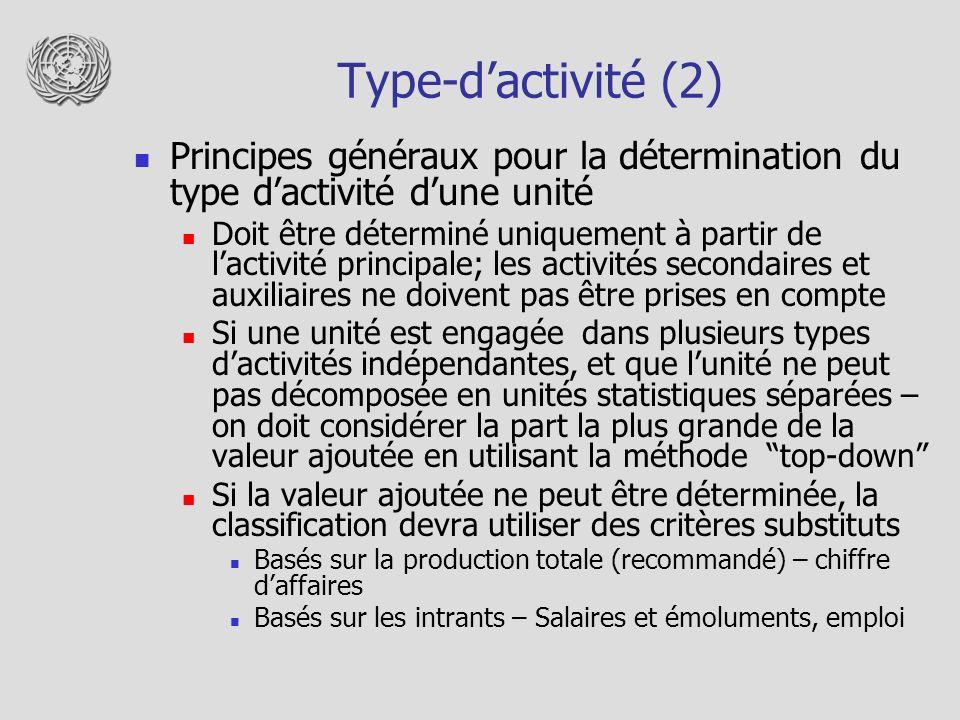 Type-d'activité (2) Principes généraux pour la détermination du type d'activité d'une unité.