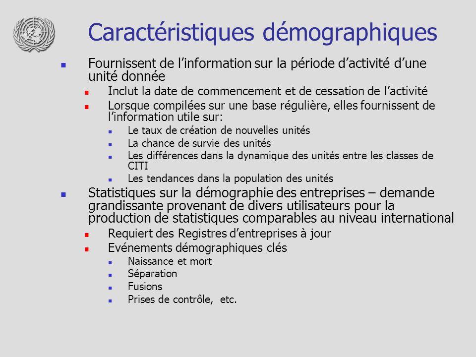 Caractéristiques démographiques