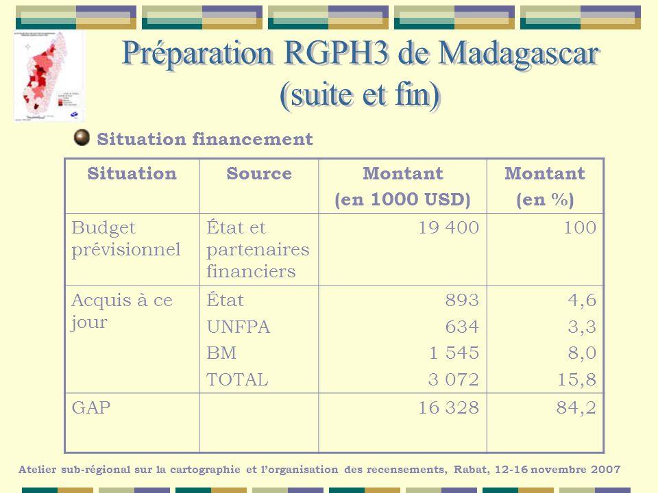Préparation RGPH3 de Madagascar