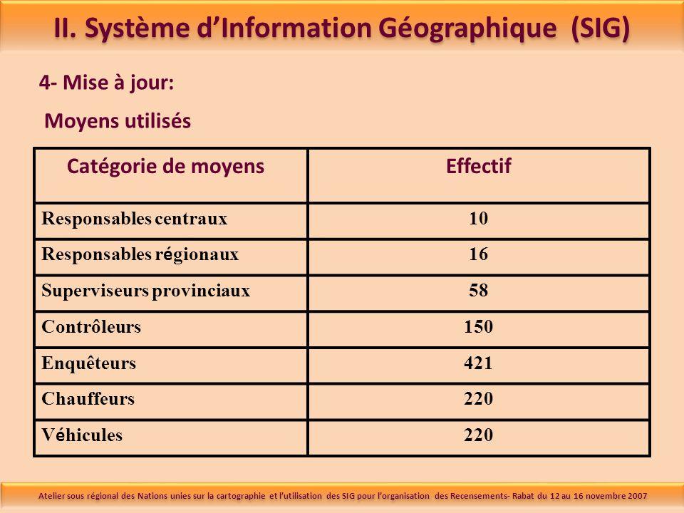 II. Système d'Information Géographique (SIG)