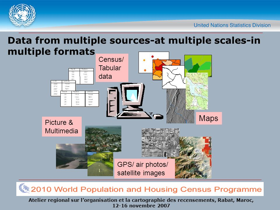Data from multiple sources-at multiple scales-in multiple formats