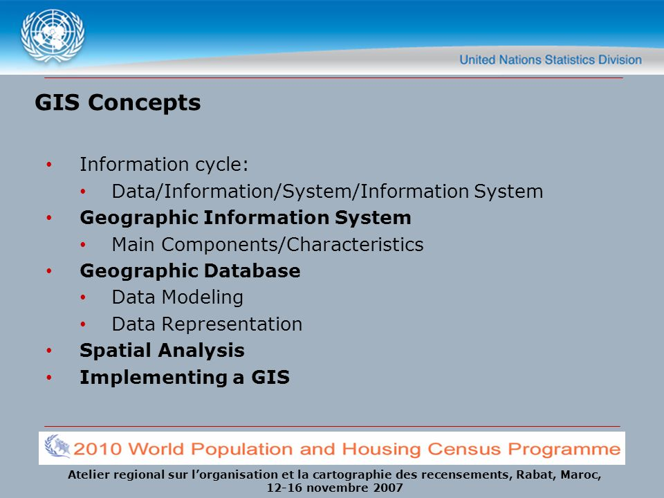 GIS Concepts Information cycle: