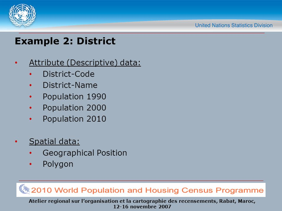 Example 2: District Attribute (Descriptive) data: District-Code