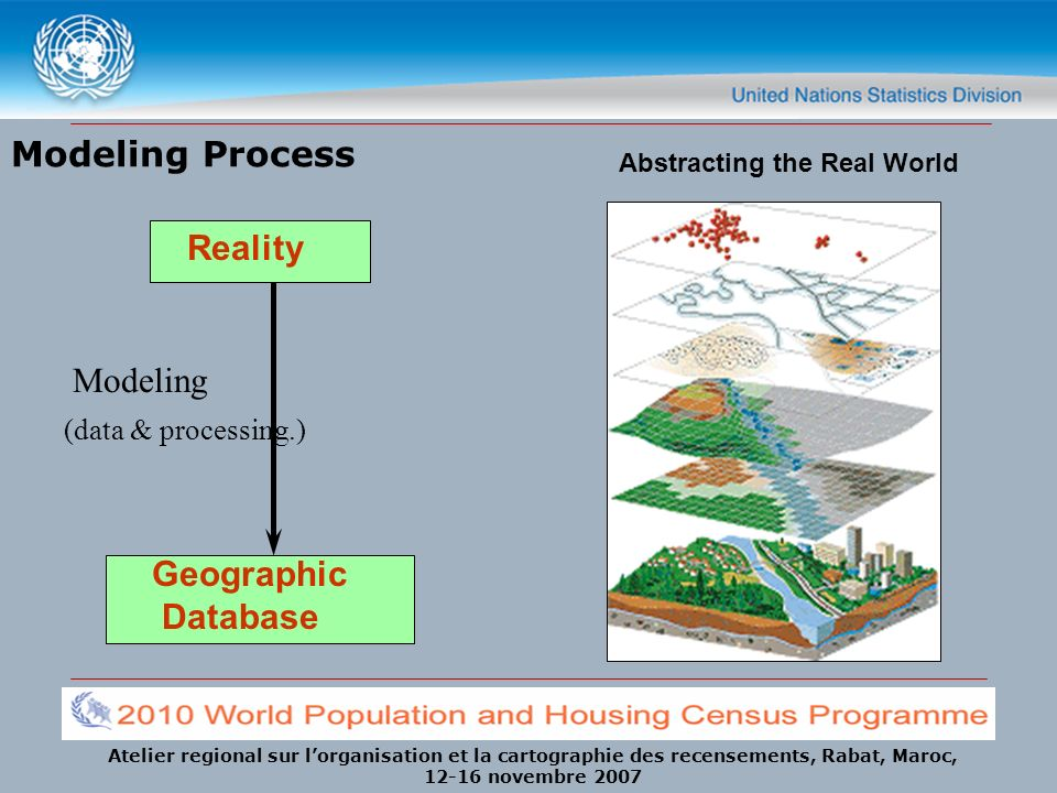Modeling Process Reality Modeling Geographic Database