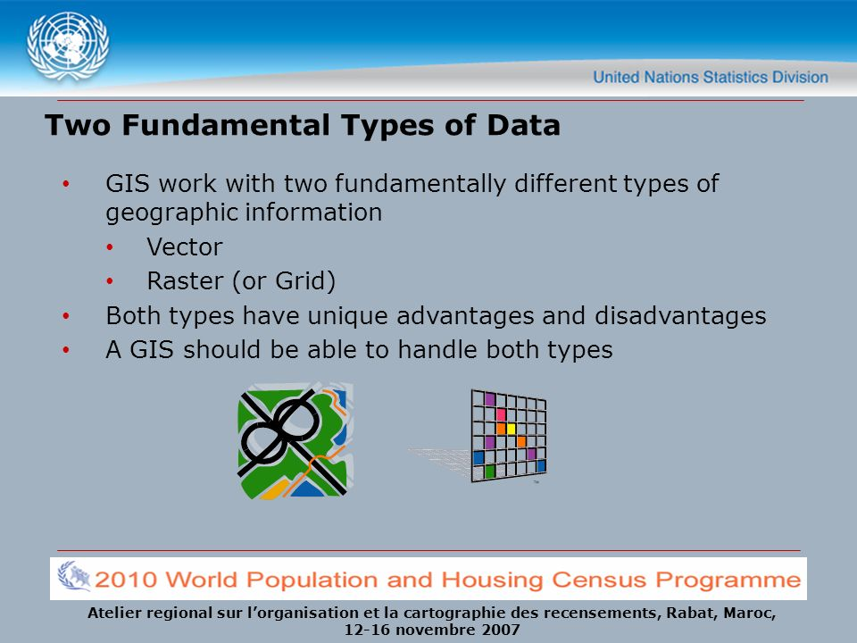 Two Fundamental Types of Data