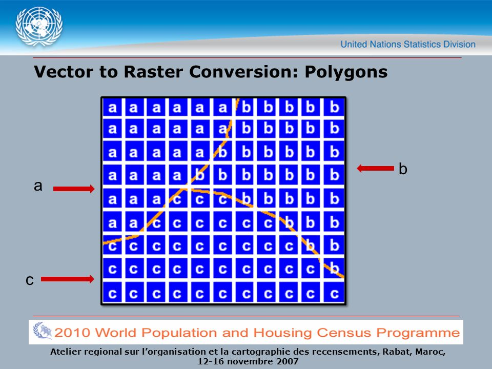 Vector to Raster Conversion: Polygons