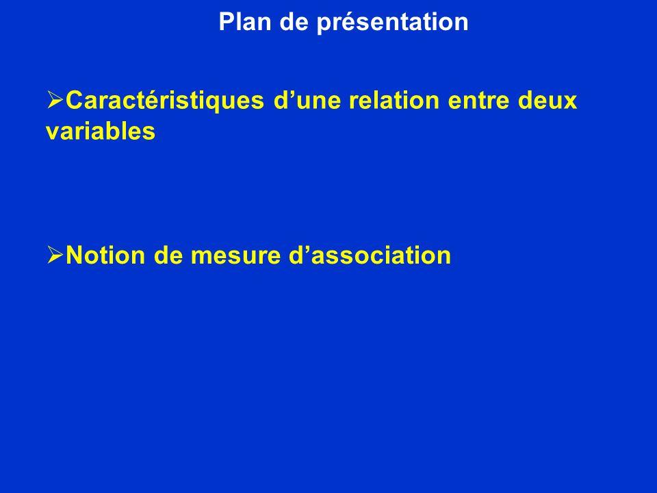 Plan de présentation Caractéristiques d'une relation entre deux variables.