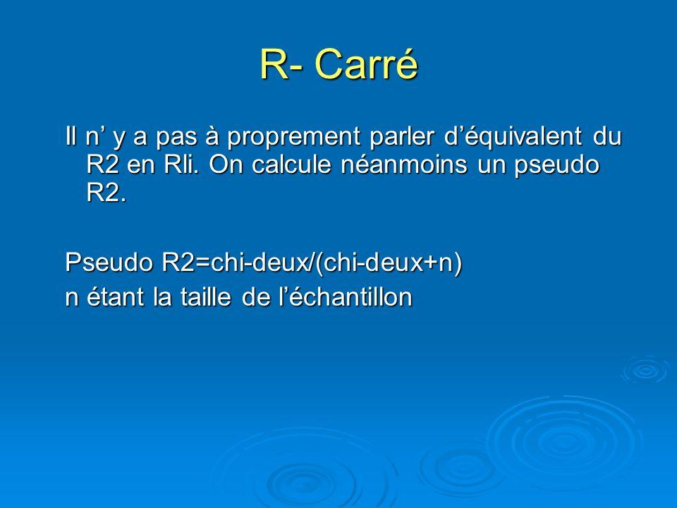 R- Carré Il n' y a pas à proprement parler d'équivalent du R2 en Rli. On calcule néanmoins un pseudo R2.