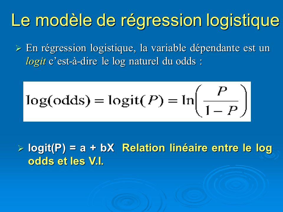 Le modèle de régression logistique