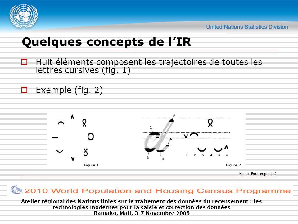 Quelques concepts de l'IR