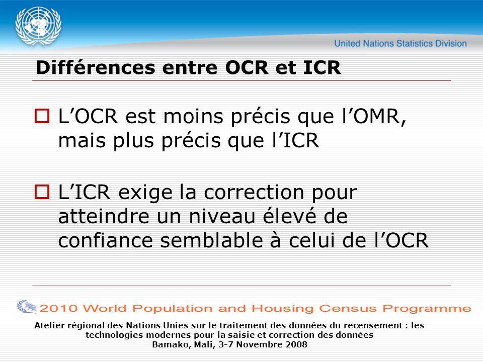 Différences entre OCR et ICR