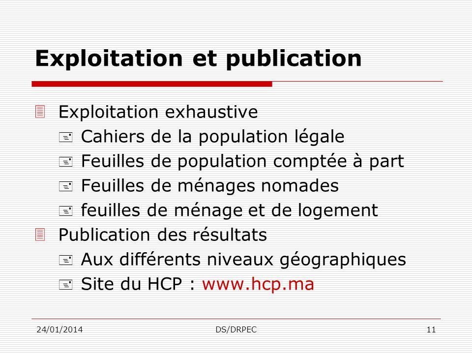 Exploitation et publication