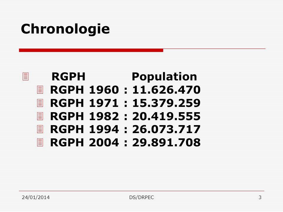 Chronologie RGPH Population RGPH 1960 : 11.626.470