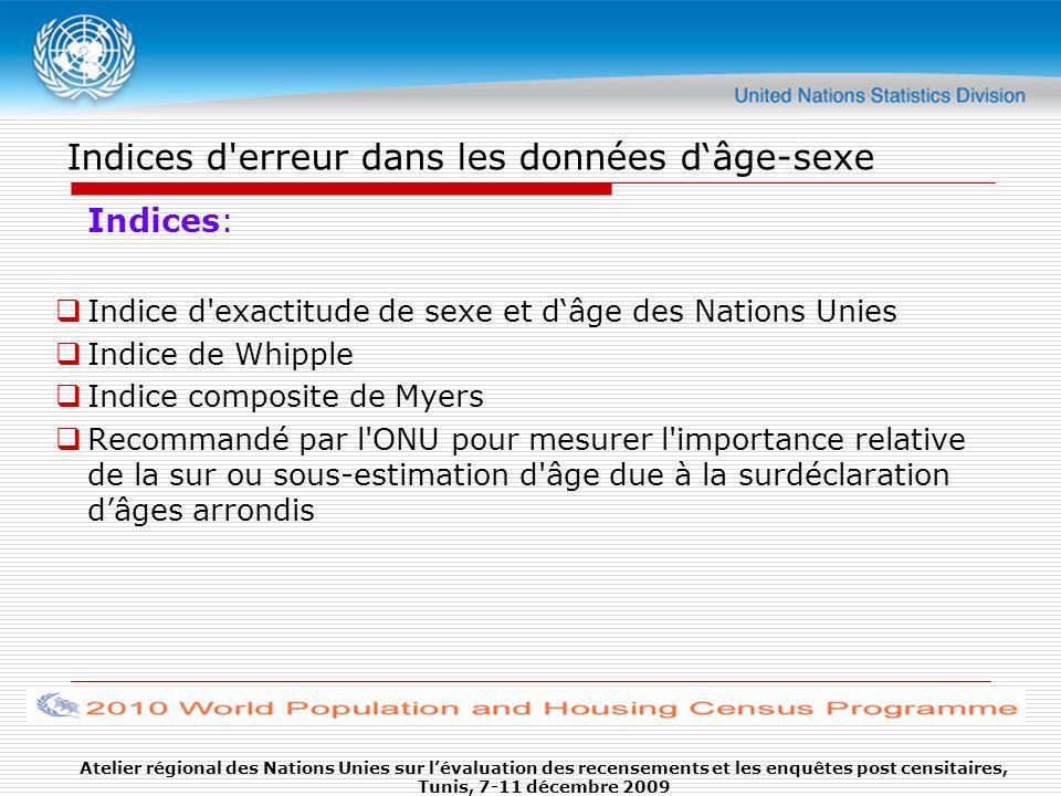 Indices d erreur dans les données d'âge-sexe