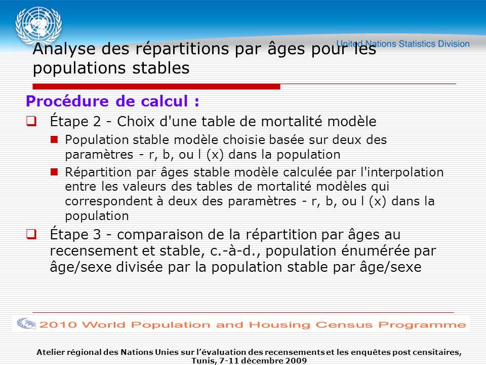 Analyse des répartitions par âges pour les populations stables