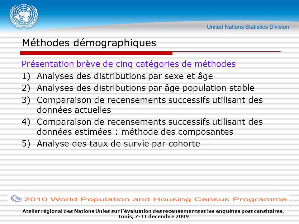 Méthodes démographiques