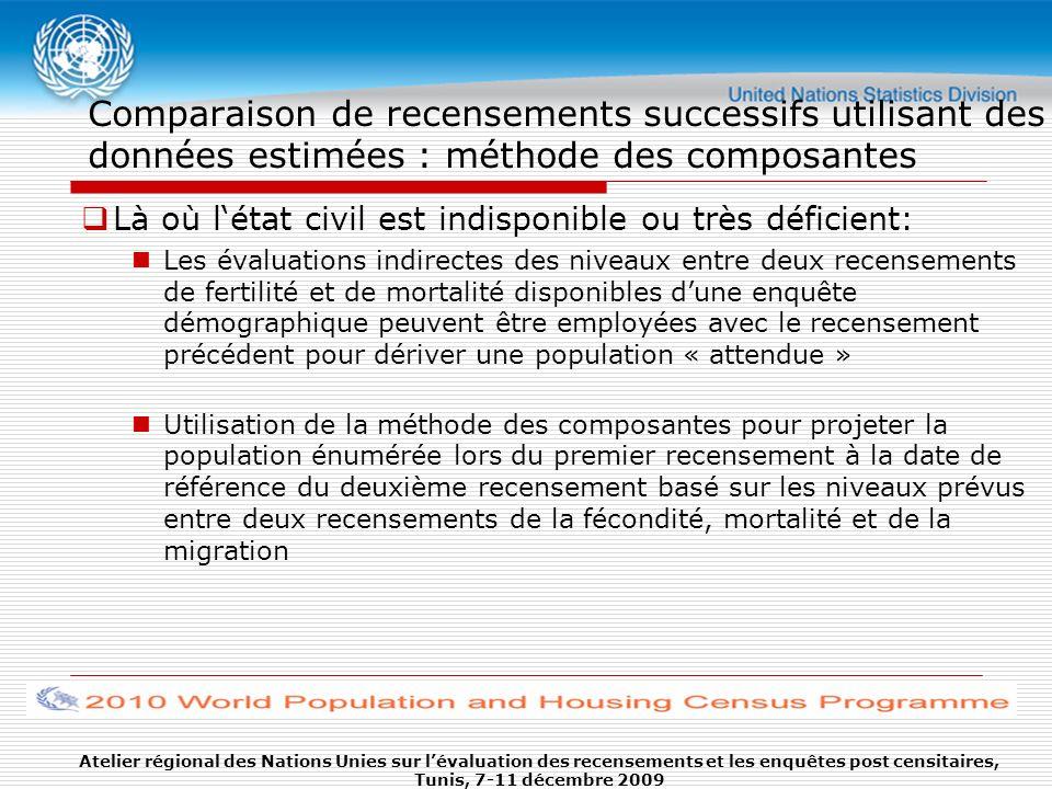 Comparaison de recensements successifs utilisant des données estimées : méthode des composantes