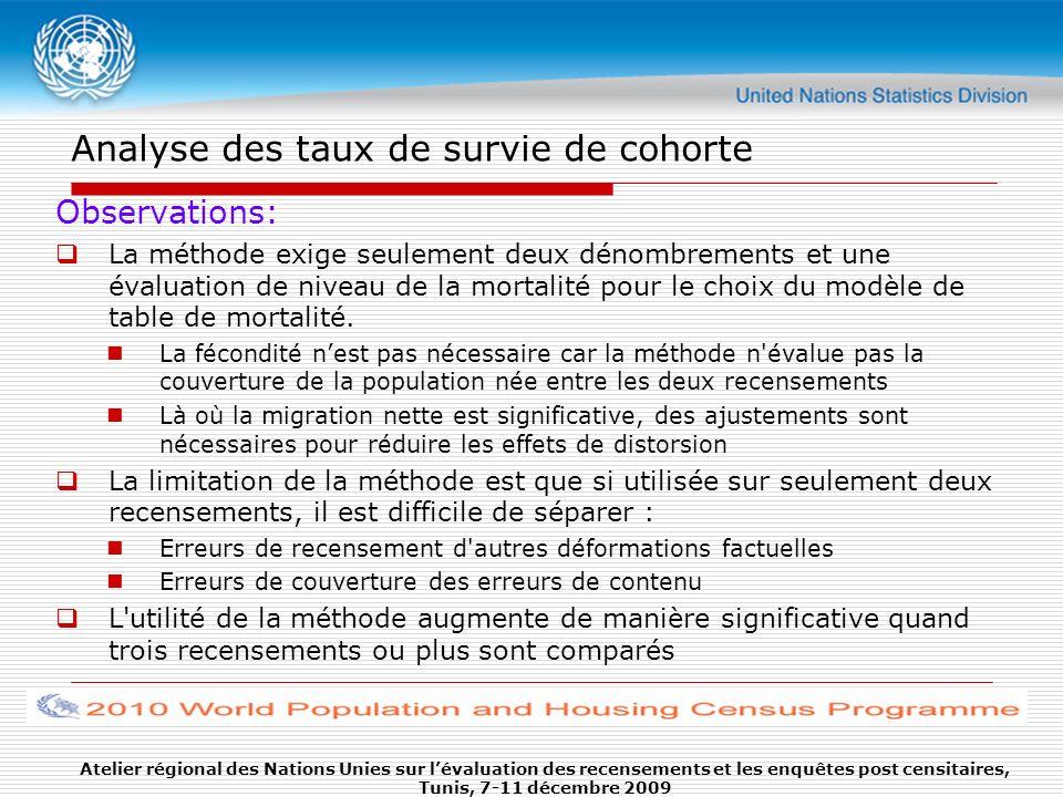 Analyse des taux de survie de cohorte