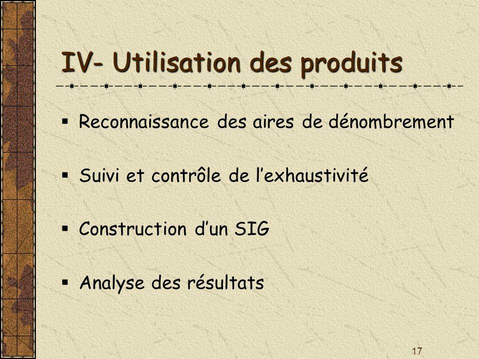 IV- Utilisation des produits