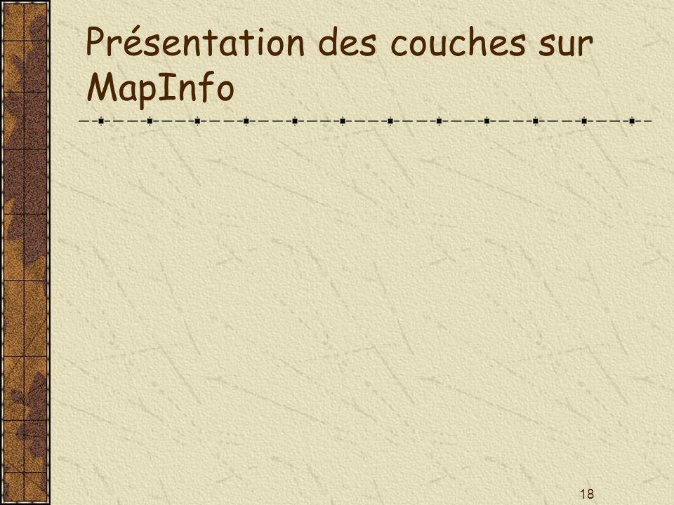 Présentation des couches sur MapInfo