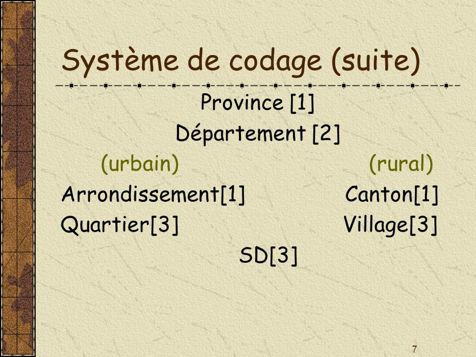 Système de codage (suite)