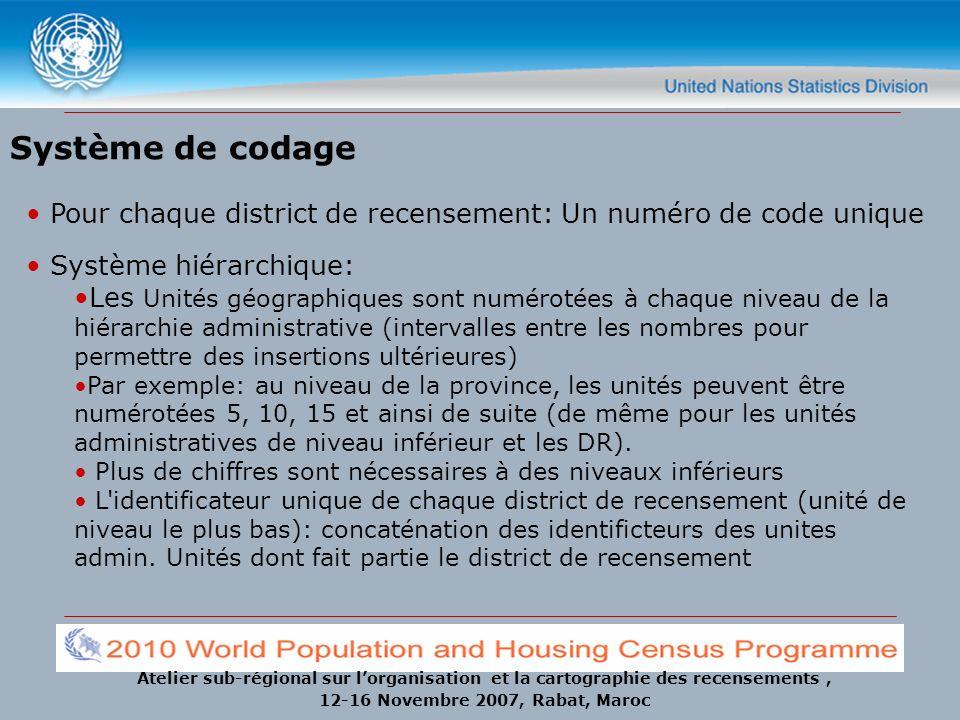 Système de codage Pour chaque district de recensement: Un numéro de code unique. Système hiérarchique:
