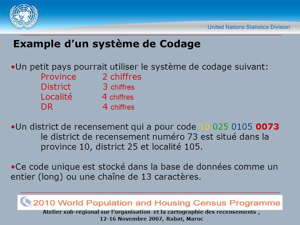 Example d'un système de Codage