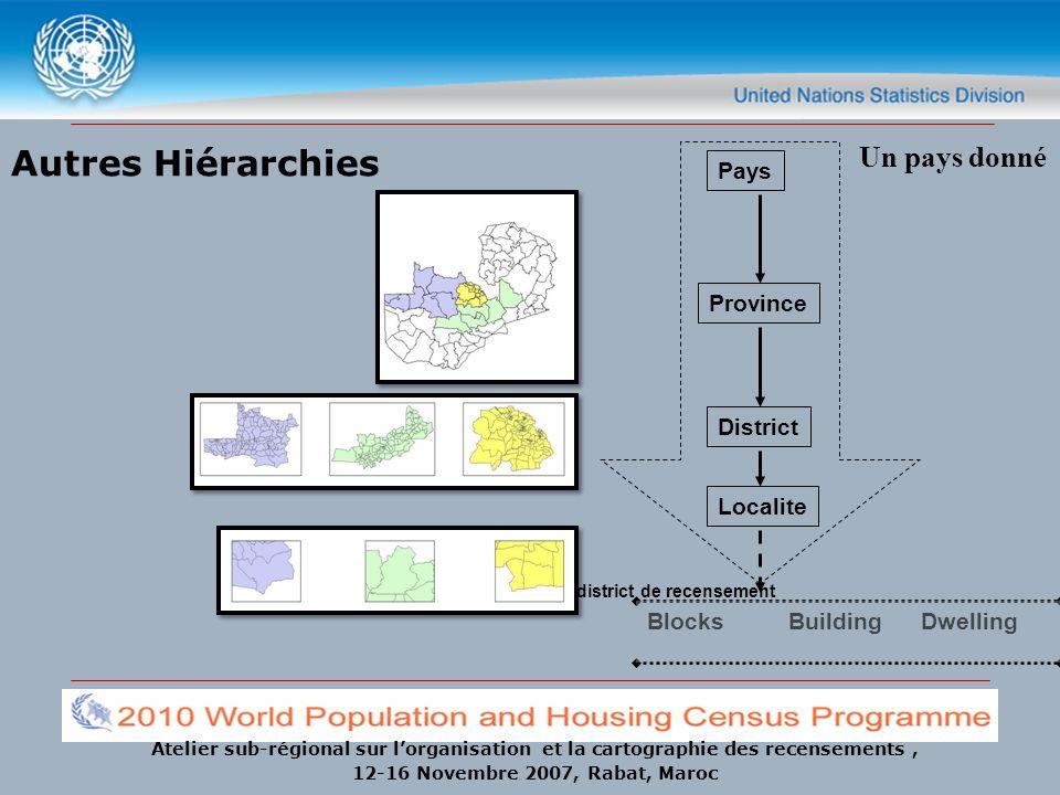 Autres Hiérarchies Un pays donné Pays Province District Localite