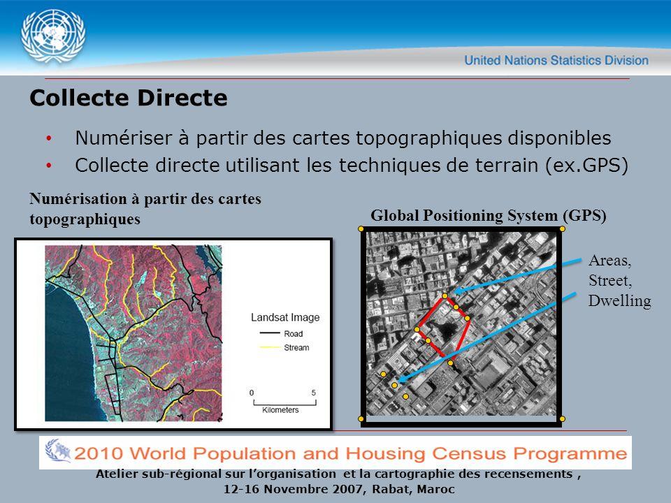Collecte Directe Numériser à partir des cartes topographiques disponibles. Collecte directe utilisant les techniques de terrain (ex.GPS)