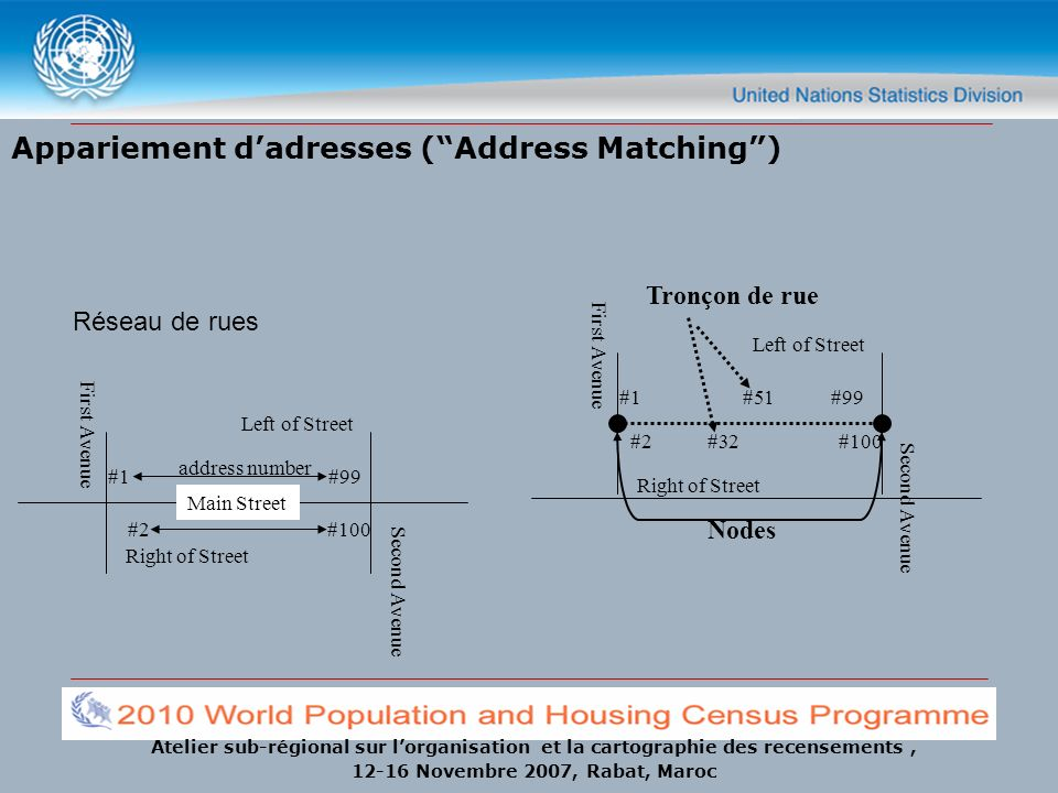 Appariement d'adresses ( Address Matching )