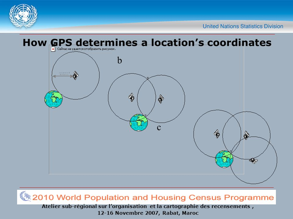 How GPS determines a location's coordinates