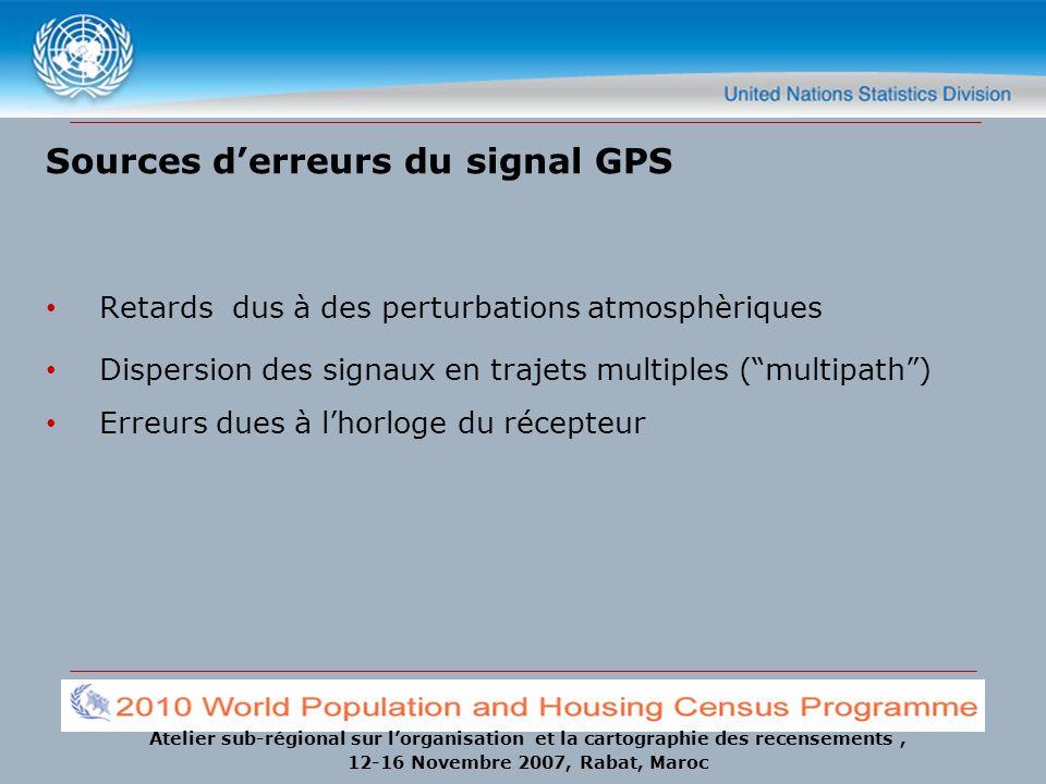 Sources d'erreurs du signal GPS