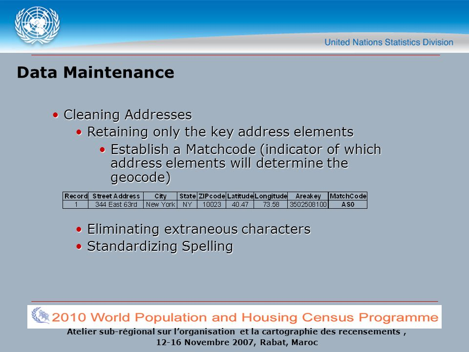 Data Maintenance Cleaning Addresses