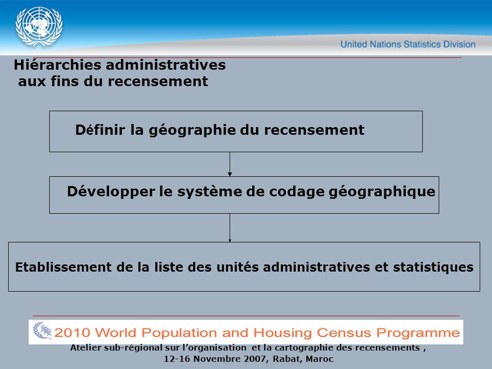 Hiérarchies administratives aux fins du recensement